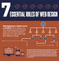 Essential Rules for Web Design
